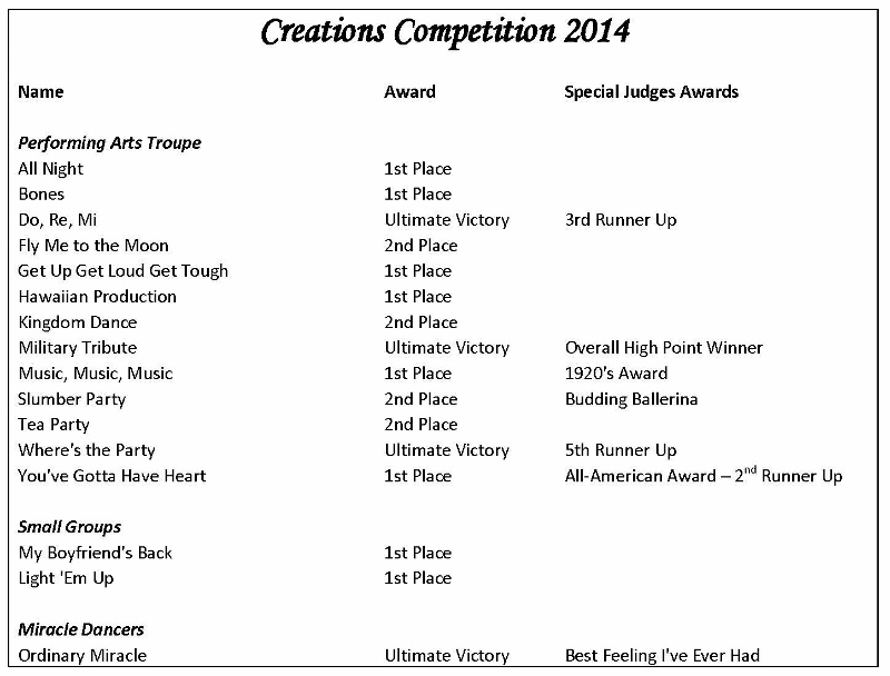 Creations Competition 2014 2 (800x608)